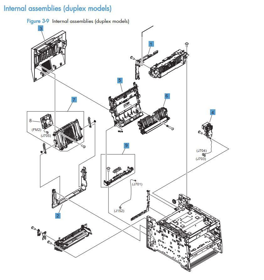 9.  HP LaserJet M375 M475 Internal assemblies duplex models printer part diagrams