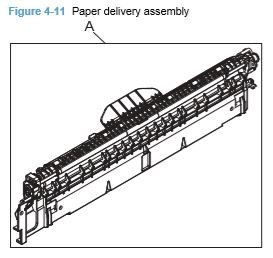 11) HP CP5225 Paper delivery assembly printer parts diagrams