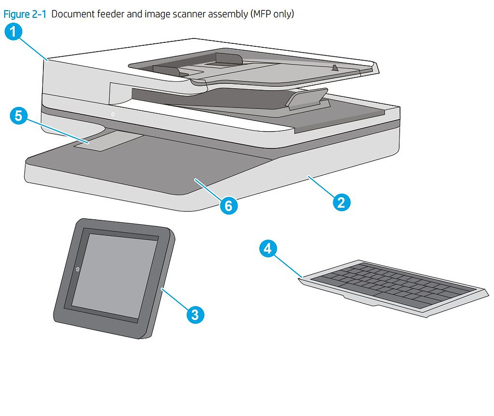1. HP M501 M506 M507 MFP M527 M528 E50145 E52645 E50045 E52545 Document feeder and scanner assembly printer part diagrams