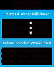 Paletas Flavours.png