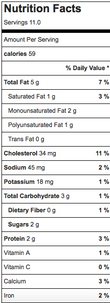 macros and nutrition for dragonfruit pancakes