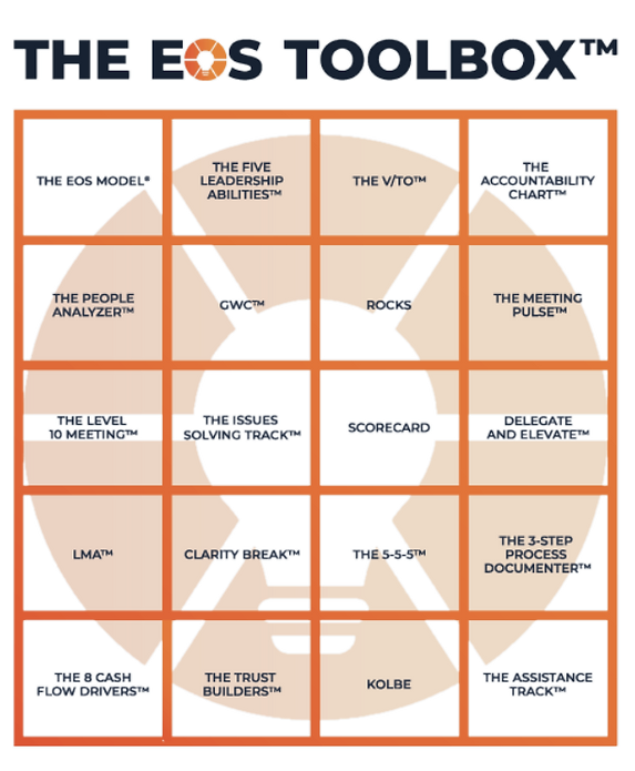 The EOS Toolbox.png