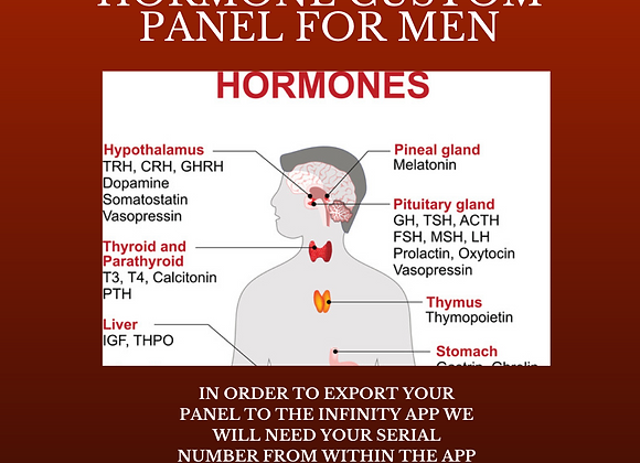 Tonya Kerrin's Hormone Custom Panel for Men
