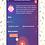 Thumbnail: VisVibeBaby Mobile App