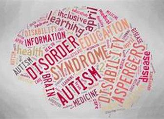 Jamie Throneberry's Childhood Disorders Custom Panel