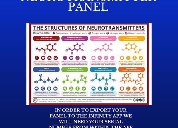 Dr Lou Neurotransmitter panel