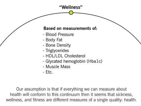 Tip Tuesday: Fitness/Wellness Continuum