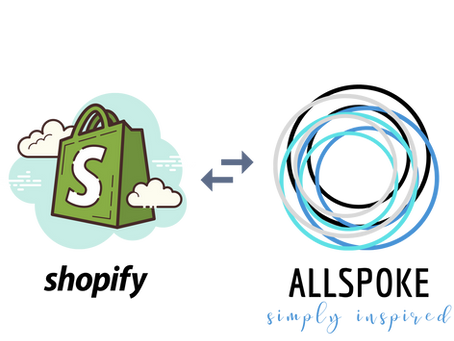 Ramsys Shopify Integration in just a few easy steps