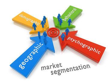 Market Research, Consumer Behavior, Marketing, Analytics, Consumer Insight, Idea Screening,Growth Opportunities, ROI