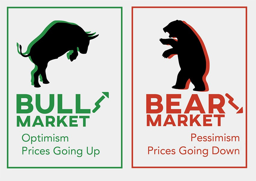 image of bull and bear market courtesy of 5paisa.com