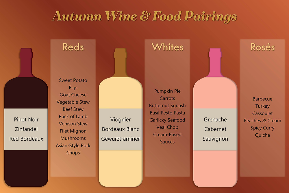 Fall Wine and Food Pairings