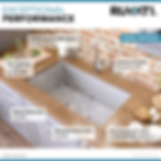 R070319-Infographic-LifestyleWithArrows-