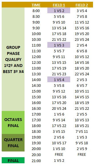 Teams Table example.jpg