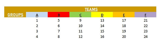 Teams organization.jpg