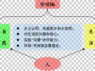 让乡土课程落地 让学生成为有根的现代人 ——河南省信阳市雷山小学茶文化课程
