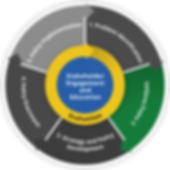 policywheel-2@2x-small.png