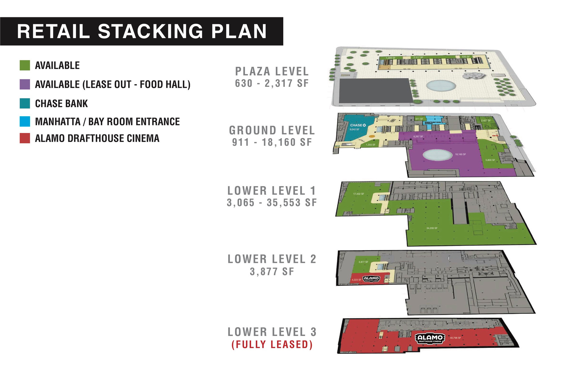 Retail Stacking Plan