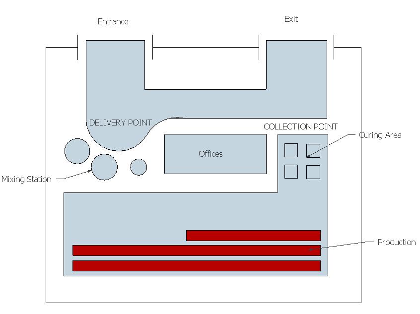 Brickyard example layout