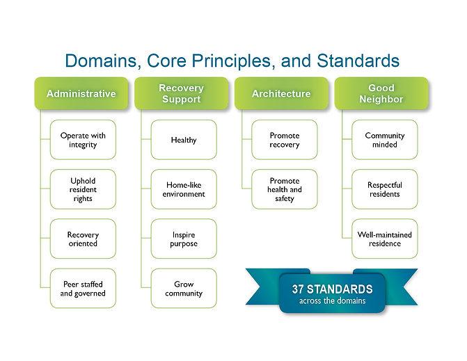 Domains-v4 (1).jpg