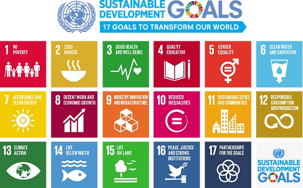 english_SDG_17goals_poster_all_languages