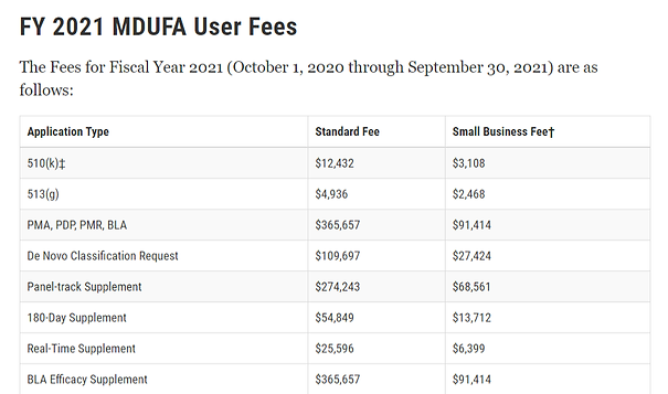 FDA User Fee 2021.png