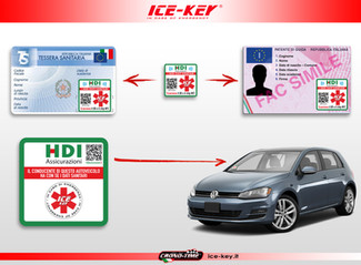 HDI Assicurazioni S.p.A. e SANIcar