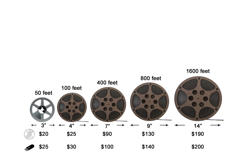 Film Sizes 16mm.png