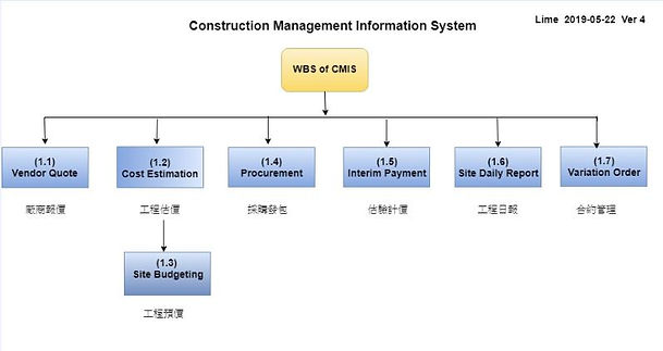 營建業工務管理系統 WBS V4.JPG
