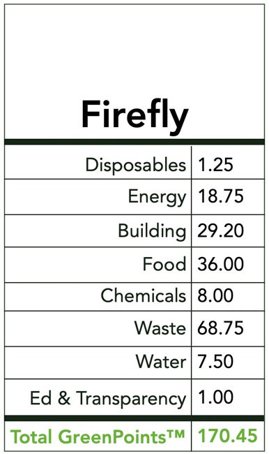 FireflyGreenLabel.jpg