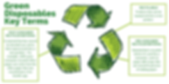 green product guide - recycled content-2