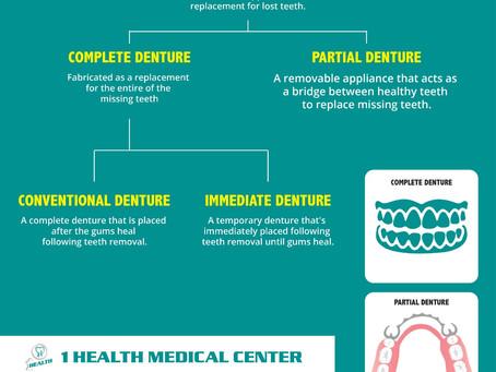 Dental Dentures