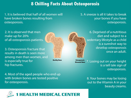 Osteoporosis - What Makes This Disease More Deadlier Than You Think?