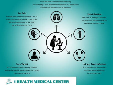 5 Childhood Illnesses That's Common But Needs Pediatric Consultation