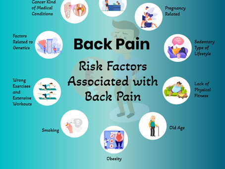 Back Pain - Is Your Back Troubling You?