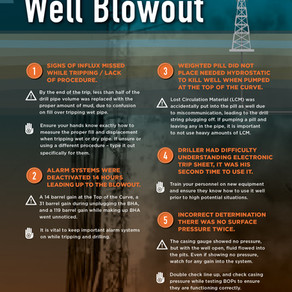 5 Contributing factors to the Pryor Trust Well Blowout