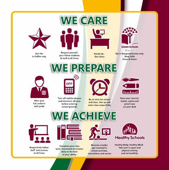 We Care, We Prepare, We Achieve