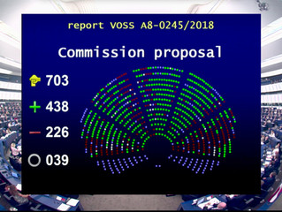 FIAD welcomes the adoption of the report on Copyright by the European Parliament