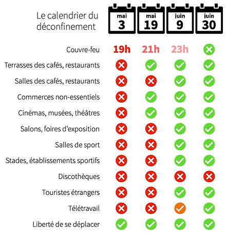 calendrier-déconfinement-mai-juin-2021.