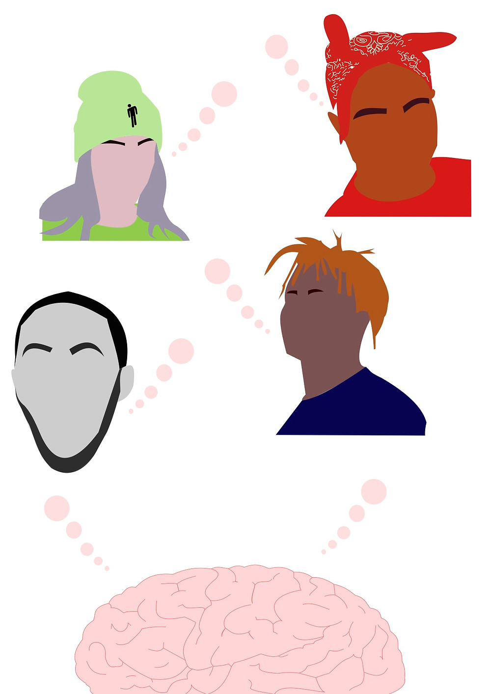 Graphic designed by me featuring Billie Eilish, Tupac Shakur, Mac Miller, & Juice WRLD