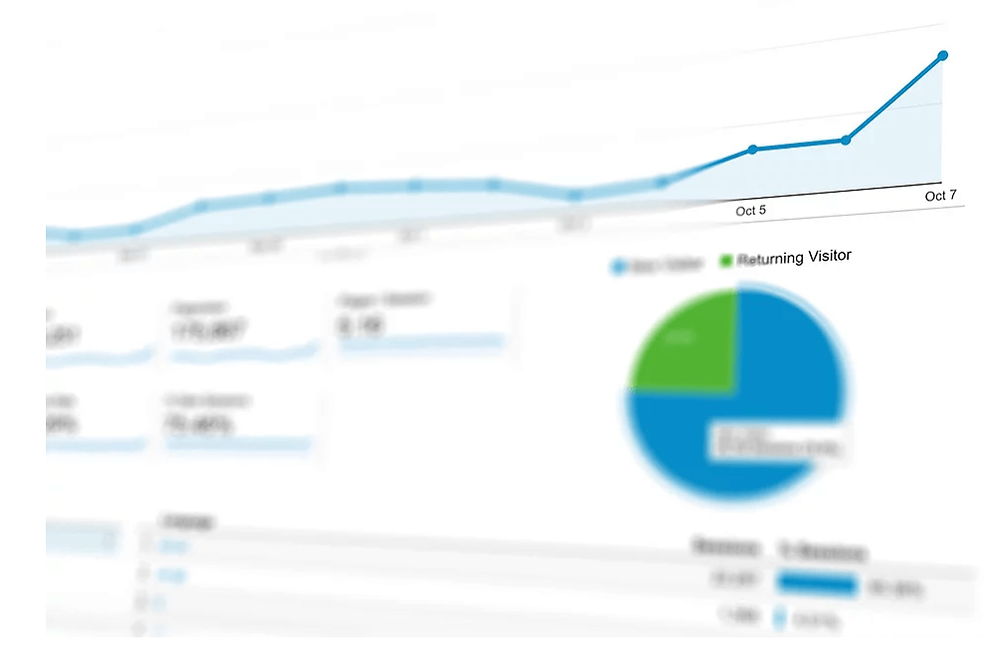 Google Analytics - Google Ads - Google Expert