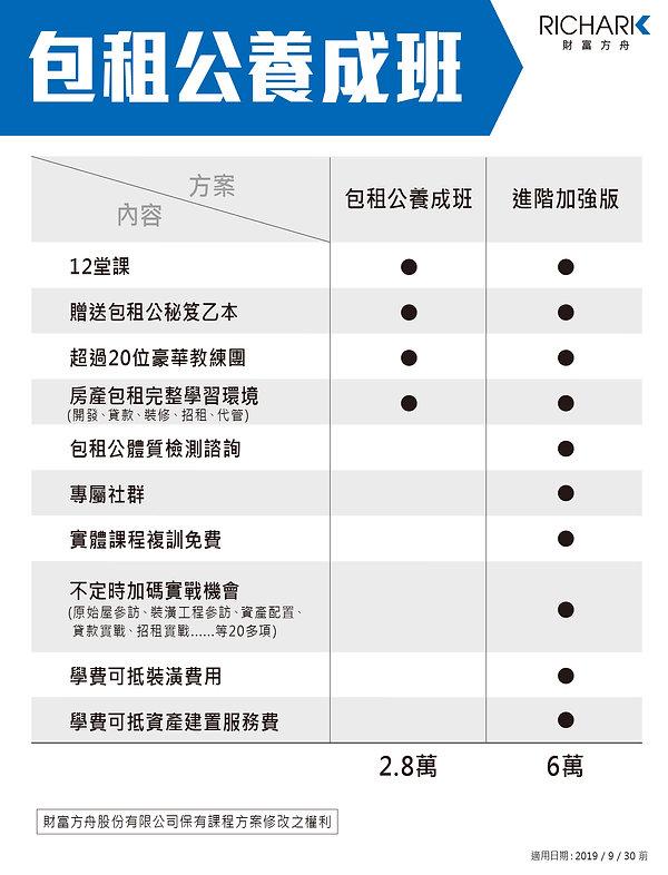 包租公養成班比較圖-01.jpg