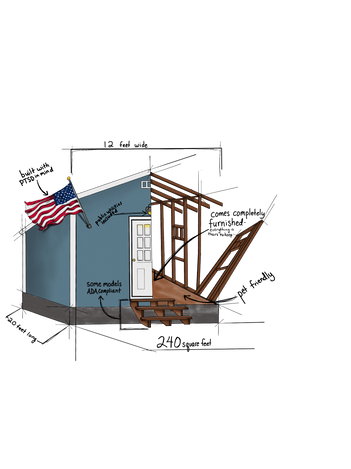 Veterans Community Project House Facts