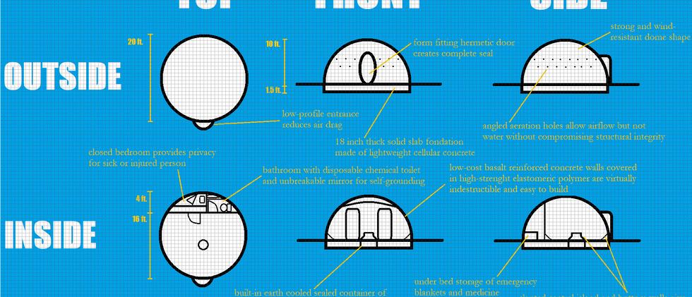 Shelter blueprint