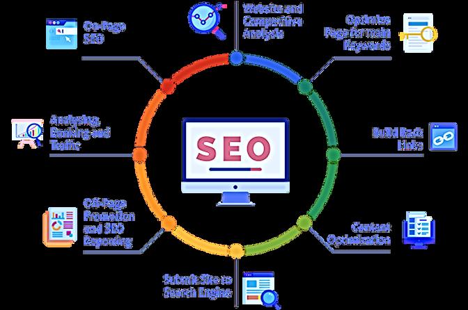 search-engine-optimization-img-02_edited