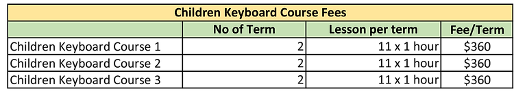 Children Keyboard Course Fees 2020.png