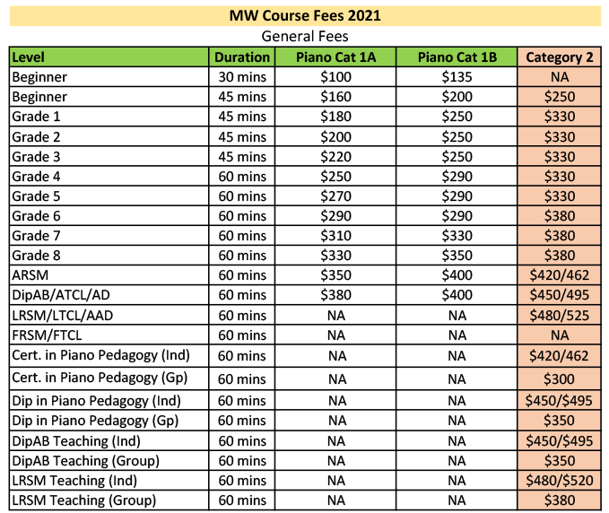 MW Piano Course Fees 2021.png