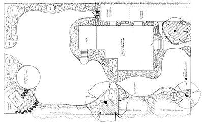 Hisey Company Landscape Design Leander Texas