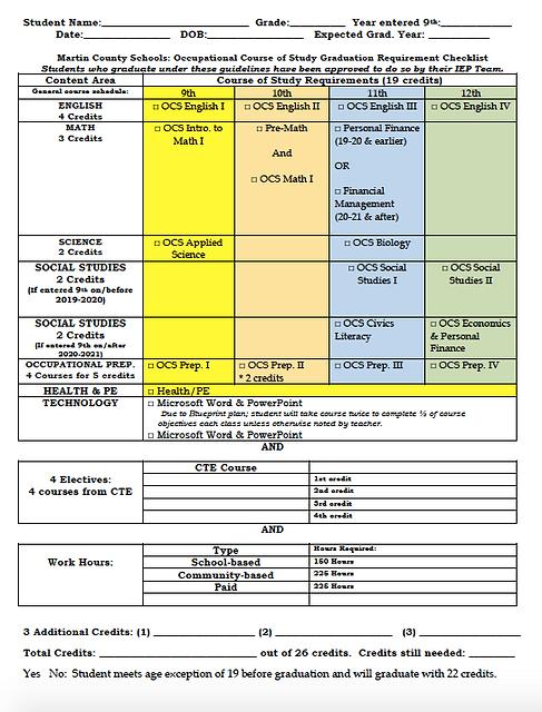 OCS Graduation Checklist png.png