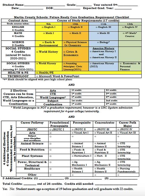 FRC Graduation Checklist.png
