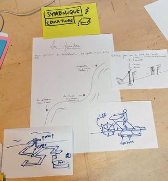 Brainstorm ideas
